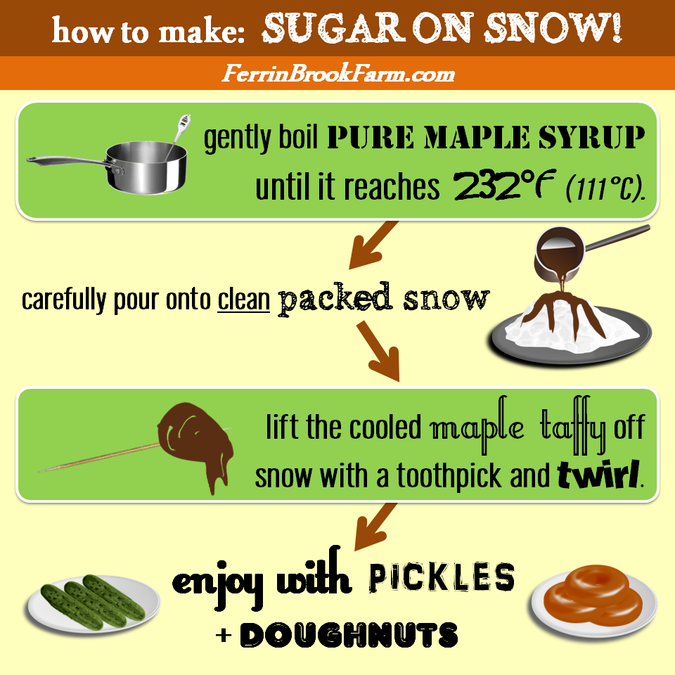 How to Make: Sugar on Snow. gently boil maple syrup until it reaches 232 F. Carefully pour onto clean, packed snow. Lift cooled maple taffy off snow with a toothpick and twirl. Enjoy with pickles and doughnuts!
