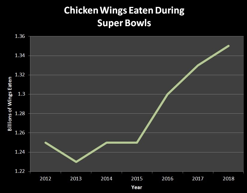 chickenwings_superbowl_history.jpg
