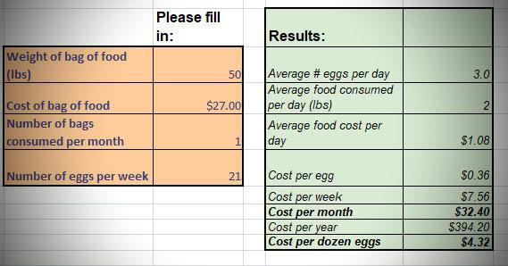 egg-cost-calculator-simple